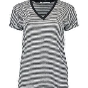 Alexander Wang Stripe Cotton Jersey Paita