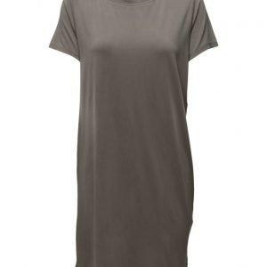 Minimum Larah mekko