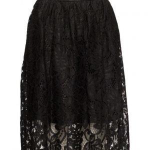 Minimum Micha mekko