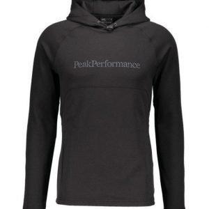 Peak Performance Will Hood Huppari